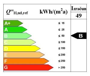 energy efficient building materials technologies pdf